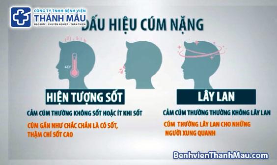 Phân biệt cảm cạnh, cảm cúm và bệnh cúm do virus